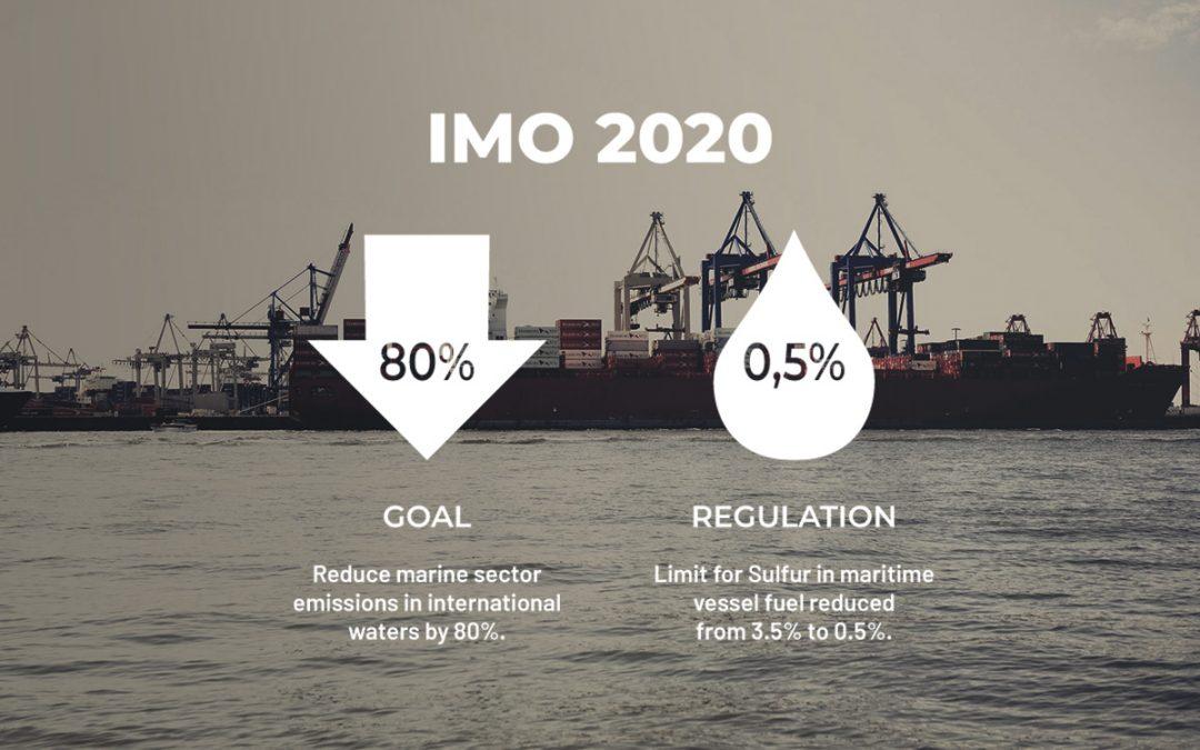 IMO 2020 regulations – All you need to know
